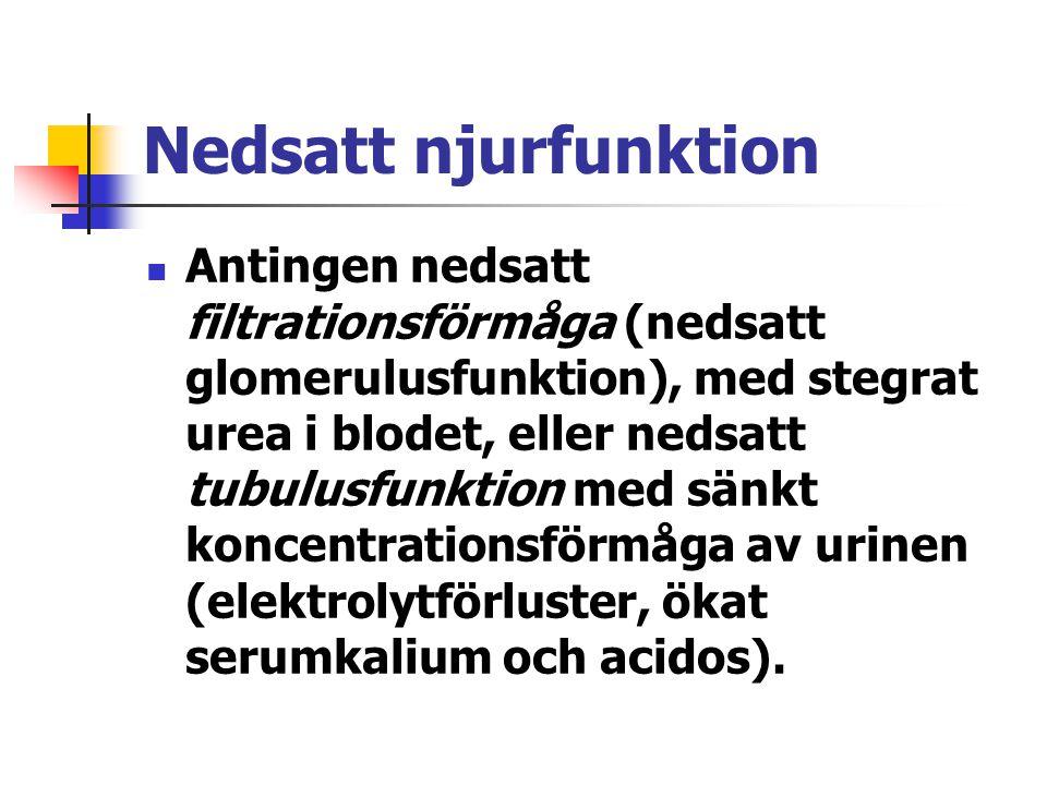 Nedsatt njurfunktion Antingen nedsatt filtrationsförmåga (nedsatt glomerulusfunktion), med stegrat urea i blodet, eller nedsatt tubulusfunktion med sä