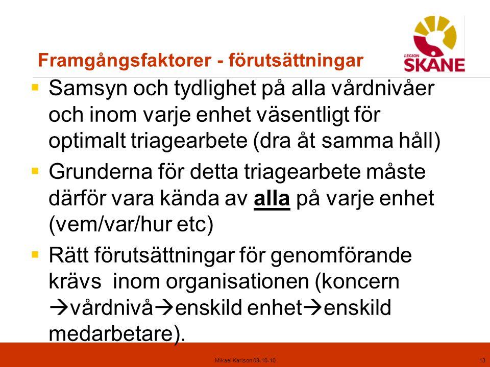 Mikael Karlson 08-10-1013 Framgångsfaktorer - förutsättningar  Samsyn och tydlighet på alla vårdnivåer och inom varje enhet väsentligt för optimalt triagearbete (dra åt samma håll)  Grunderna för detta triagearbete måste därför vara kända av alla på varje enhet (vem/var/hur etc)  Rätt förutsättningar för genomförande krävs inom organisationen (koncern  vårdnivå  enskild enhet  enskild medarbetare).