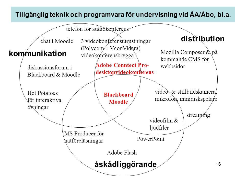 16 Tillgänglig teknik och programvara för undervisning vid ÅA/Åbo, bl.a.