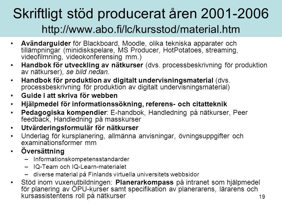 19 Skriftligt stöd producerat åren 2001-2006 http://www.abo.fi/lc/kursstod/material.htm Avändarguider för Blackboard, Moodle, olika tekniska apparater och tillämpningar (minidiskspelare, MS Producer, HotPotatoes, streaming, videofilmning, videokonferensing mm.) Handbok för utveckling av nätkurser (dvs.