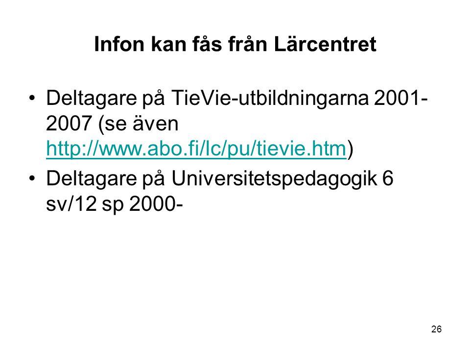 26 Infon kan fås från Lärcentret Deltagare på TieVie-utbildningarna 2001- 2007 (se även http://www.abo.fi/lc/pu/tievie.htm) http://www.abo.fi/lc/pu/tievie.htm Deltagare på Universitetspedagogik 6 sv/12 sp 2000-