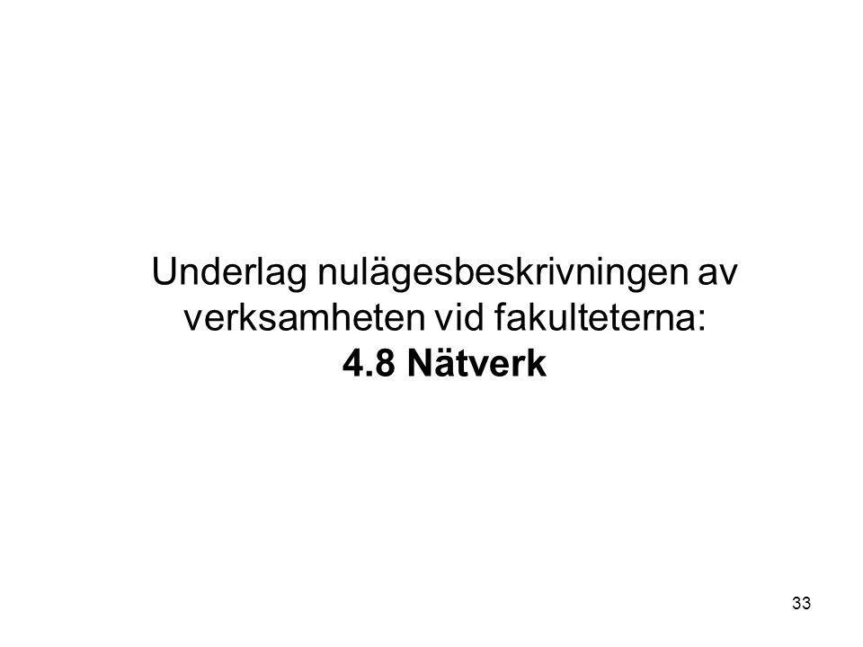 33 Underlag nulägesbeskrivningen av verksamheten vid fakulteterna: 4.8 Nätverk