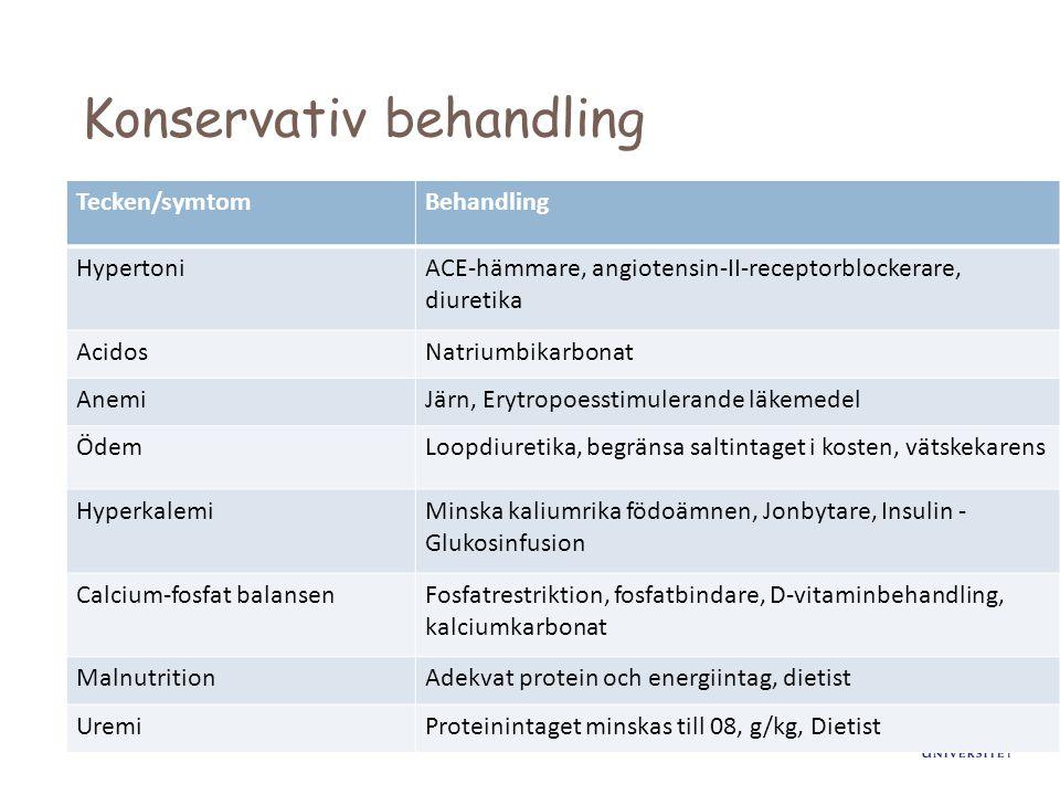 Konservativ behandling Tecken/symtomBehandling HypertoniACE-hämmare, angiotensin-II-receptorblockerare, diuretika AcidosNatriumbikarbonat AnemiJärn, E