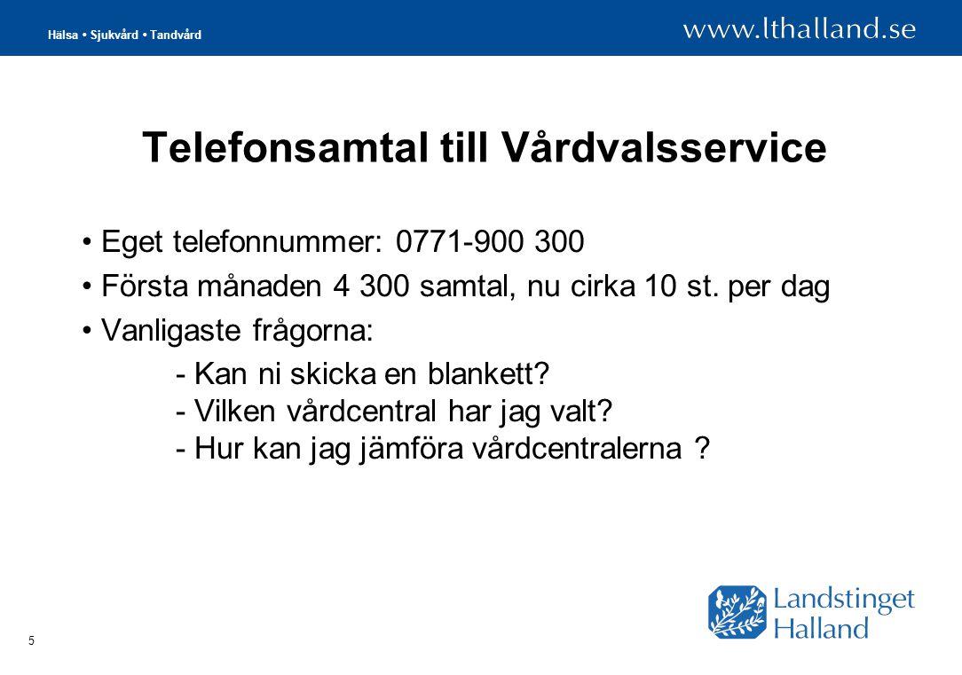 Hälsa Sjukvård Tandvård 5 Telefonsamtal till Vårdvalsservice Eget telefonnummer: 0771-900 300 Första månaden 4 300 samtal, nu cirka 10 st.