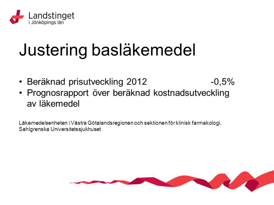 Justering basläkemedel Beräknad prisutveckling 2012-0,5% Prognosrapport över beräknad kostnadsutveckling av läkemedel Läkemedelsenheten i Västra Götalandsregionen och sektionen för klinisk farmakologi, Sahlgrenska Universitetssjukhuset