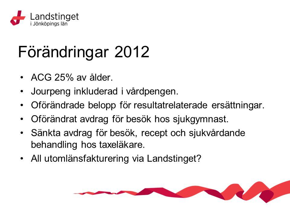 Förändringar 2012 ACG 25% av ålder. Jourpeng inkluderad i vårdpengen.