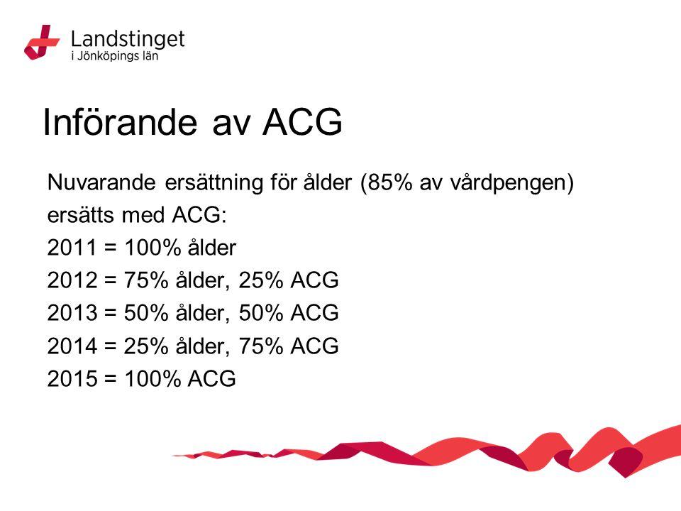 Införande av ACG Nuvarande ersättning för ålder (85% av vårdpengen) ersätts med ACG: 2011 = 100% ålder 2012 = 75% ålder, 25% ACG 2013 = 50% ålder, 50% ACG 2014 = 25% ålder, 75% ACG 2015 = 100% ACG