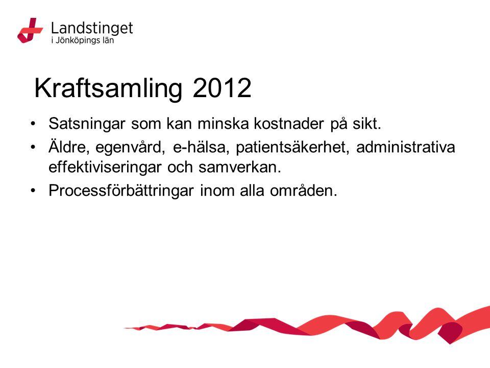 Kraftsamling 2012 Satsningar som kan minska kostnader på sikt.