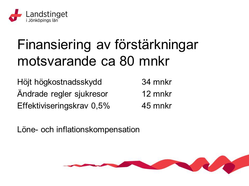 Finansiering av förstärkningar motsvarande ca 80 mnkr Höjt högkostnadsskydd34 mnkr Ändrade regler sjukresor12 mnkr Effektiviseringskrav 0,5%45 mnkr Löne- och inflationskompensation