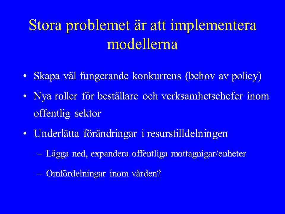 Stora problemet är att implementera modellerna Skapa väl fungerande konkurrens (behov av policy) Nya roller för beställare och verksamhetschefer inom offentlig sektor Underlätta förändringar i resurstilldelningen –Lägga ned, expandera offentliga mottagnigar/enheter –Omfördelningar inom vården?