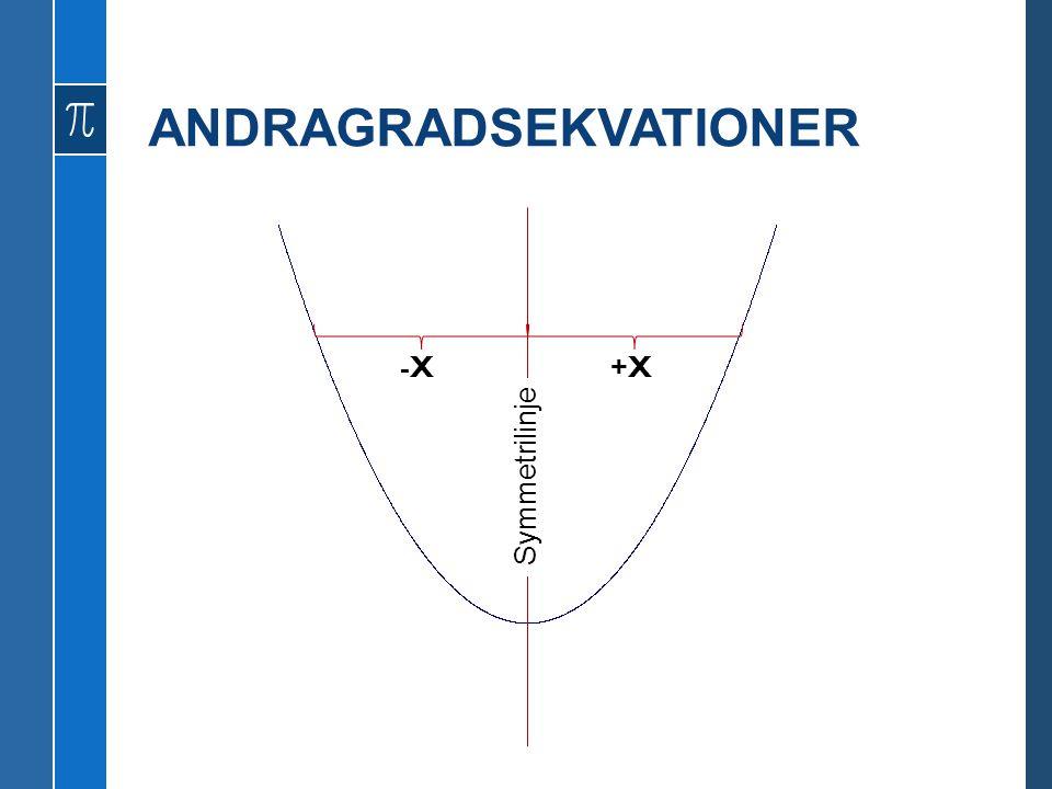 ANDRAGRADSEKVATIONER -X+X Symmetrilinje