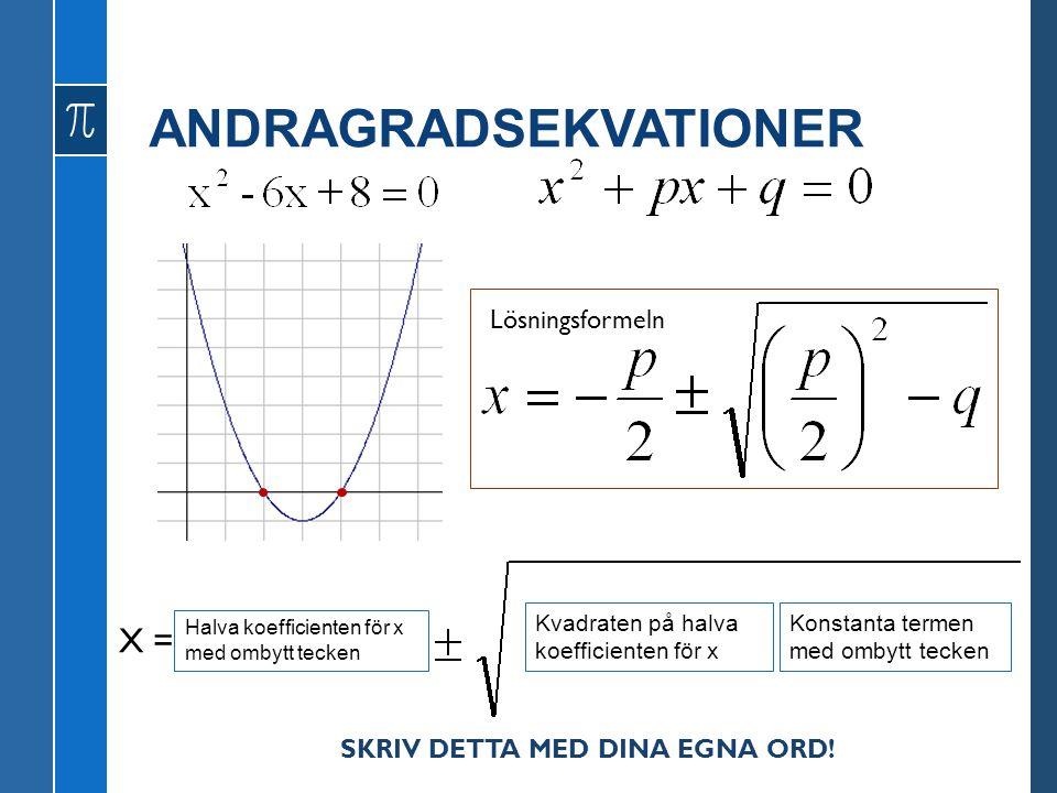 ANDRAGRADSEKVATIONER Halva koefficienten för x med ombytt tecken X = Kvadraten på halva koefficienten för x Konstanta termen med ombytt tecken Lösningsformeln SKRIV DETTA MED DINA EGNA ORD!
