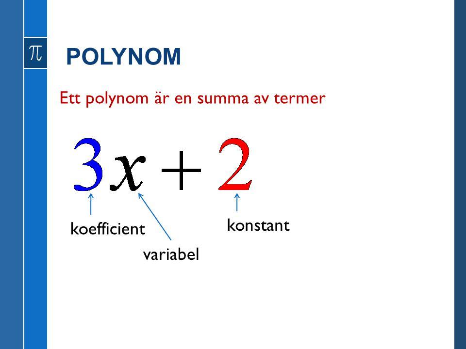POLYNOM Ett polynom är en summa av termer koefficient variabel konstant