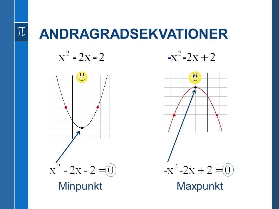 ANDRAGRADSEKVATIONER MinpunktMaxpunkt