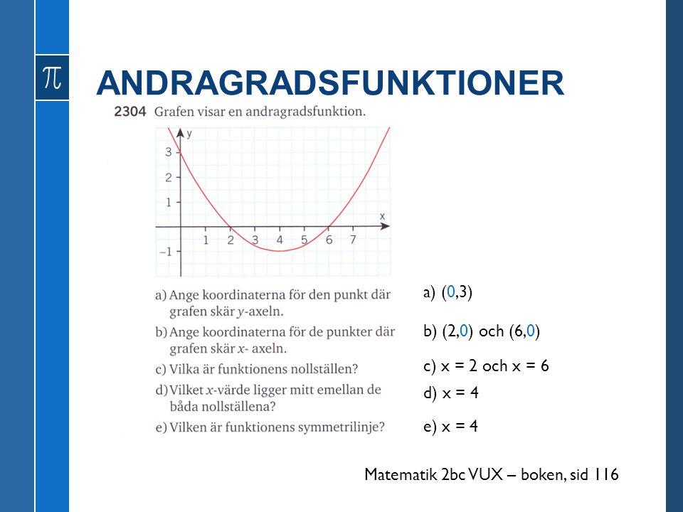 ANDRAGRADSFUNKTIONER Matematik 2bc VUX – boken, sid 116 a) (0,3) b) (2,0) och (6,0) c) x = 2 och x = 6 d) x = 4 e) x = 4