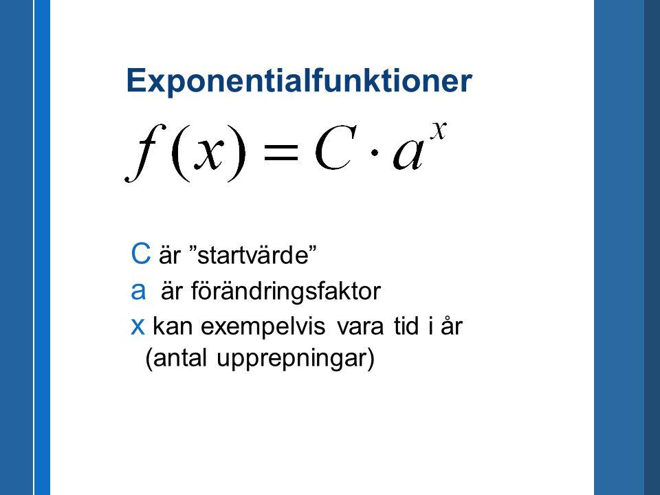 Exponentialfunktioner C är startvärde a är förändringsfaktor x kan exempelvis vara tid i år (antal upprepningar)