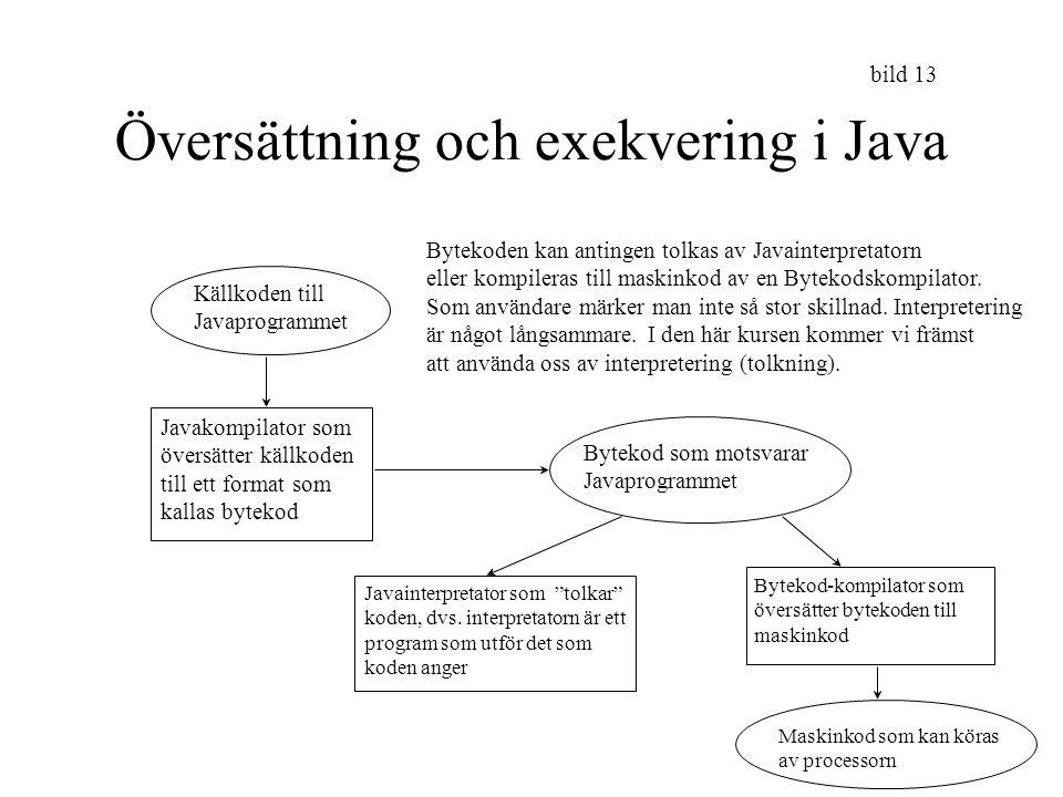 """bild 13 Översättning och exekvering i Java Bytekod som motsvarar Javaprogrammet Javainterpretator som """"tolkar"""" koden, dvs. interpretatorn är ett progr"""