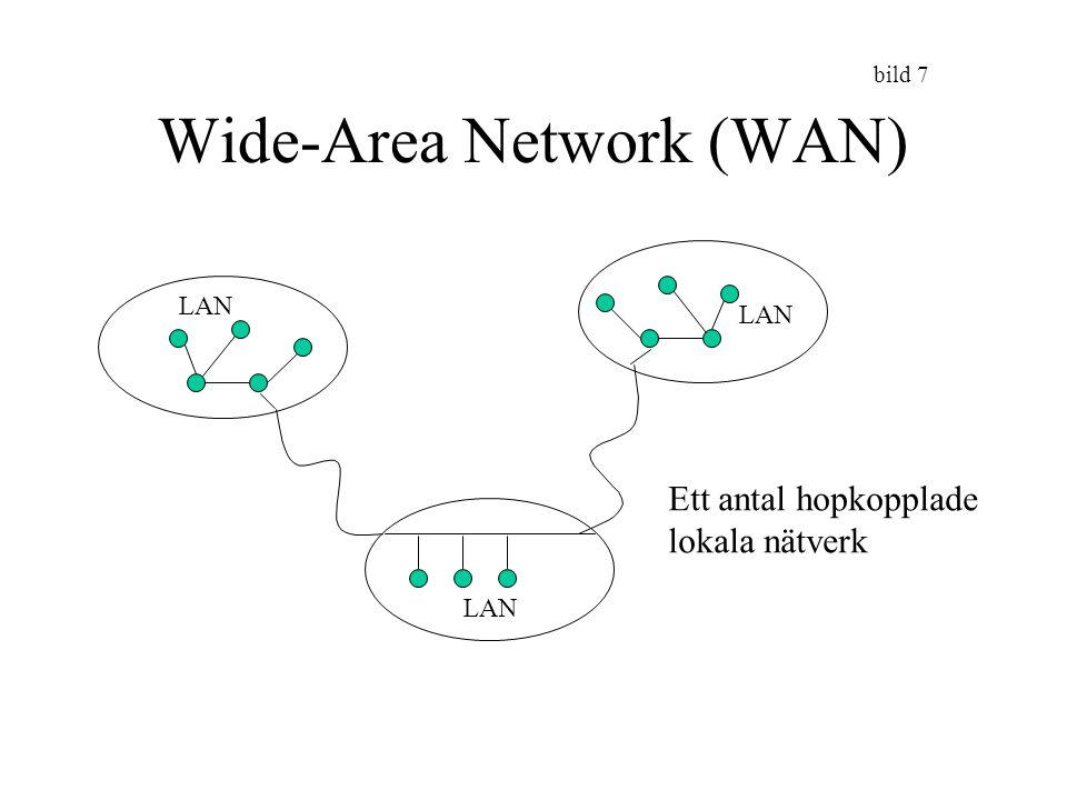 bild 7 Wide-Area Network (WAN) LAN Ett antal hopkopplade lokala nätverk