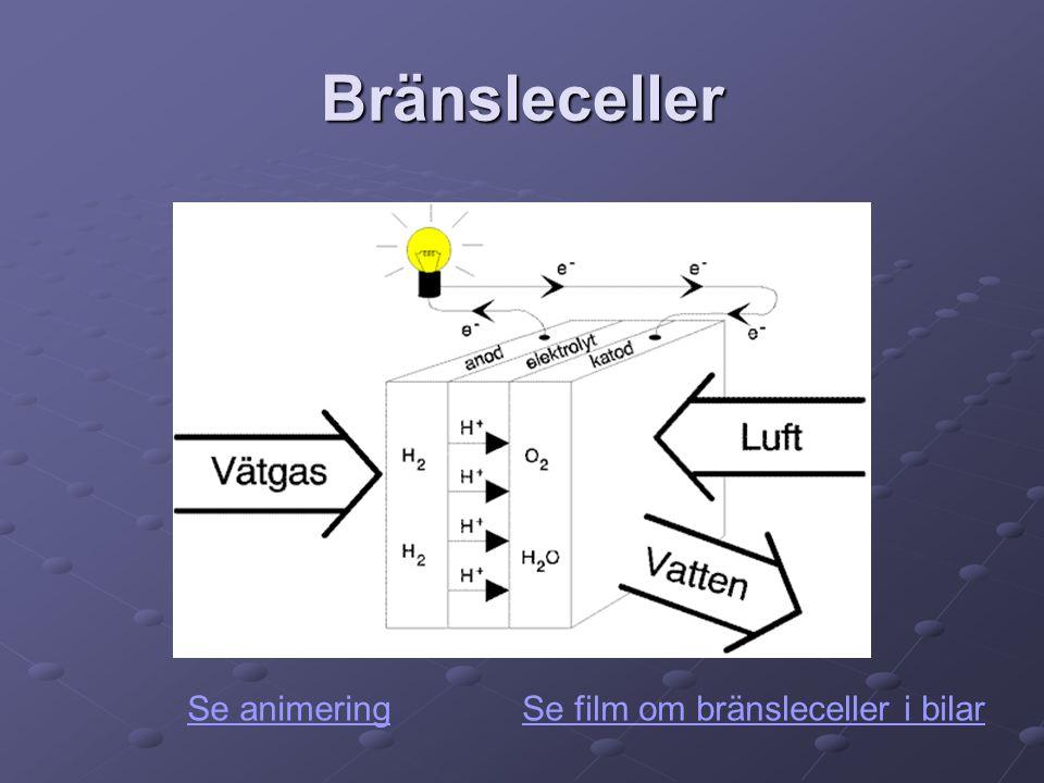 Bränsleceller Se animeringSe film om bränsleceller i bilar