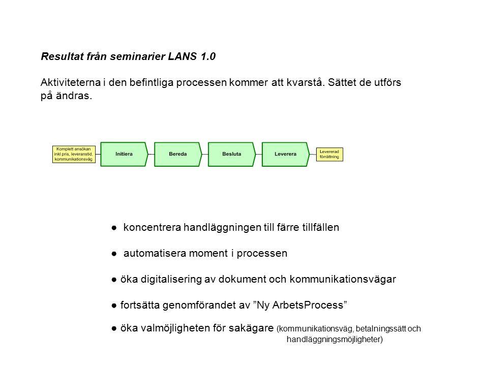 Resultat från seminarier LANS 1.0 Aktiviteterna i den befintliga processen kommer att kvarstå. Sättet de utförs på ändras. ● koncentrera handläggninge