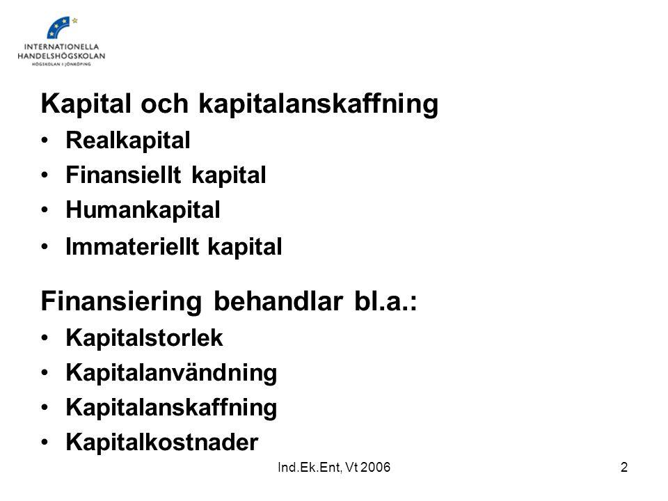 Ind.Ek.Ent, Vt 20062 Kapital och kapitalanskaffning Realkapital Finansiellt kapital Humankapital Immateriellt kapital Finansiering behandlar bl.a.: Ka