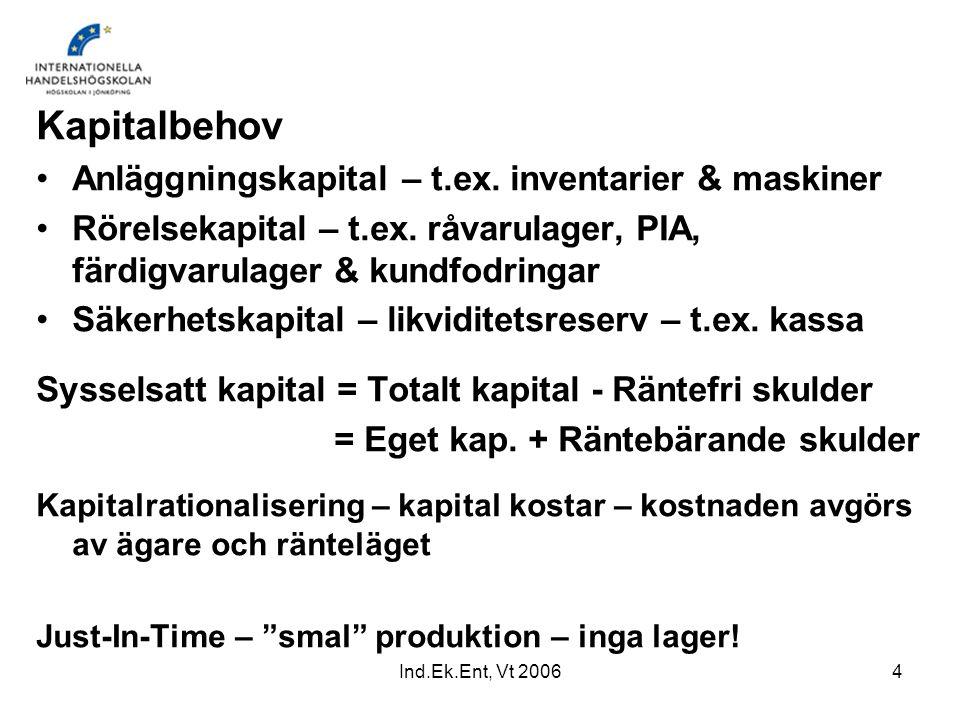 Ind.Ek.Ent, Vt 20064 Kapitalbehov Anläggningskapital – t.ex. inventarier & maskiner Rörelsekapital – t.ex. råvarulager, PIA, färdigvarulager & kundfod