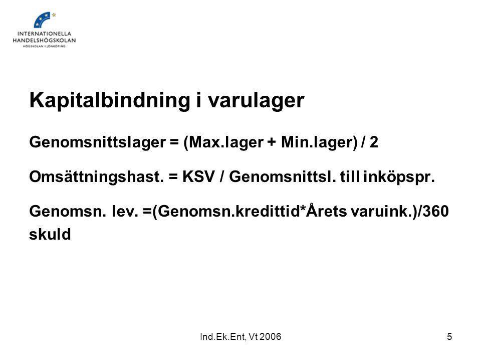 Ind.Ek.Ent, Vt 20065 Kapitalbindning i varulager Genomsnittslager = (Max.lager + Min.lager) / 2 Omsättningshast. = KSV / Genomsnittsl. till inköpspr.