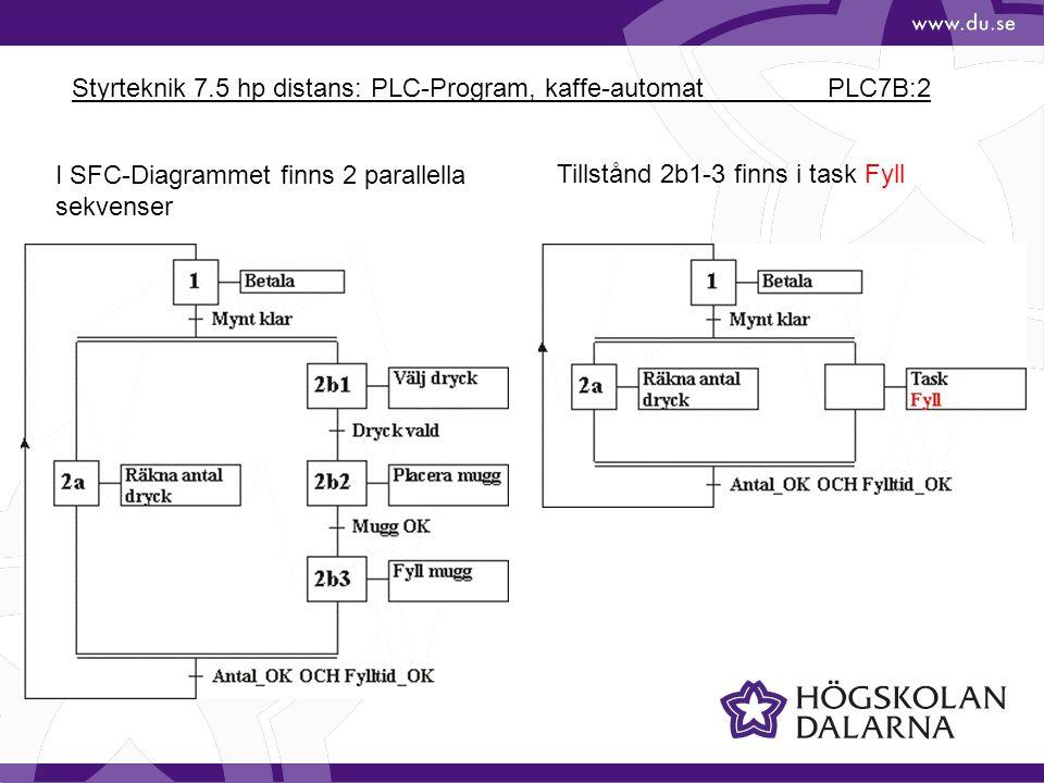Styrteknik 7.5 hp distans: PLC-Program, kaffe-automat PLC7B:2 I SFC-Diagrammet finns 2 parallella sekvenser Tillstånd 2b1-3 finns i task Fyll