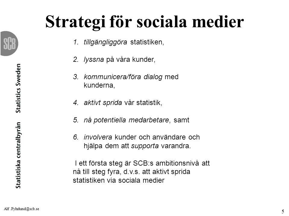 Alf.Fyhrlund@scb.se 5 Strategi för sociala medier 1.tillgängliggöra statistiken, 2.lyssna på våra kunder, 3.kommunicera/föra dialog med kunderna, 4.ak