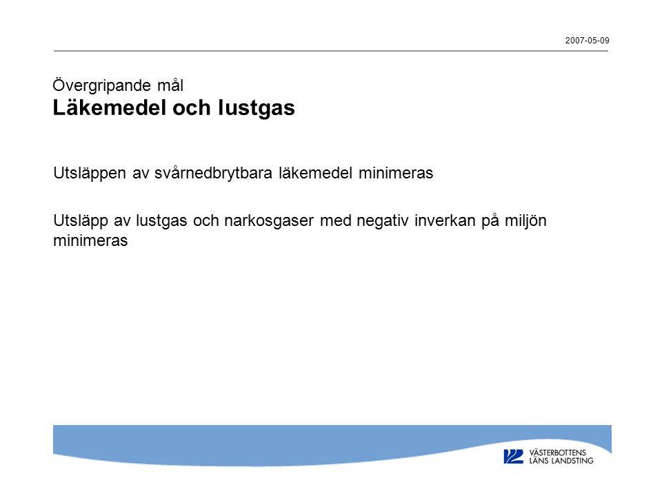 2007-05-09 Övergripande mål Läkemedel och lustgas Utsläppen av svårnedbrytbara läkemedel minimeras Utsläpp av lustgas och narkosgaser med negativ inve