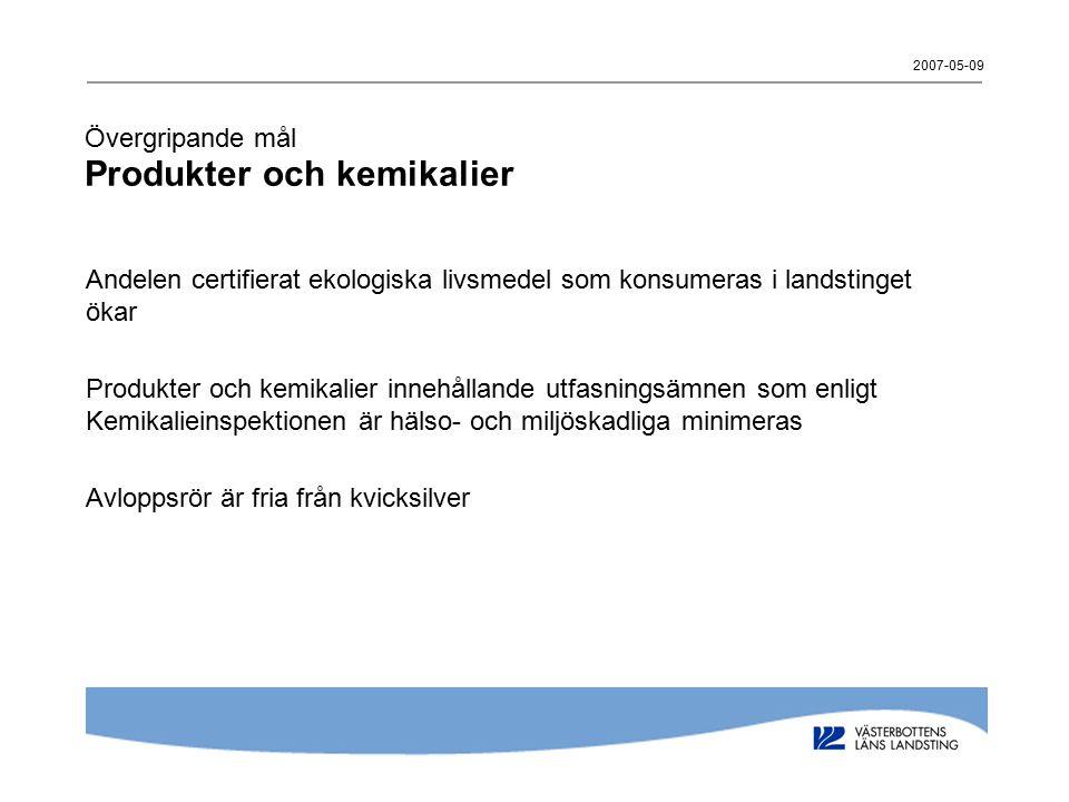 2007-05-09 Övergripande mål Produkter och kemikalier Andelen certifierat ekologiska livsmedel som konsumeras i landstinget ökar Produkter och kemikali