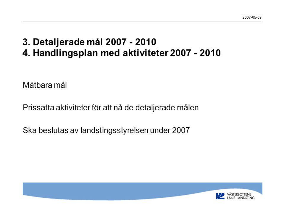 2007-05-09 3. Detaljerade mål 2007 - 2010 4. Handlingsplan med aktiviteter 2007 - 2010 Mätbara mål Prissatta aktiviteter för att nå de detaljerade mål