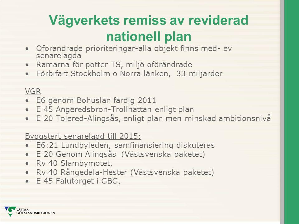 Vägverkets remiss av reviderad nationell plan Oförändrade prioriteringar-alla objekt finns med- ev senarelagda Ramarna för potter TS, miljö oförändrade Förbifart Stockholm o Norra länken, 33 miljarder VGR E6 genom Bohuslän färdig 2011 E 45 Angeredsbron-Trollhättan enligt plan E 20 Tolered-Alingsås, enligt plan men minskad ambitionsnivå Byggstart senarelagd till 2015: E6:21 Lundbyleden, samfinansiering diskuteras E 20 Genom Alingsås (Västsvenska paketet) Rv 40 Slambymotet, Rv 40 Rångedala-Hester (Västsvenska paketet) E 45 Falutorget i GBG,