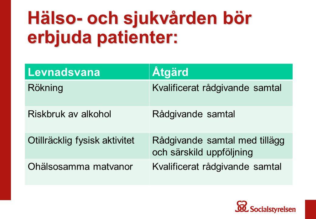Hälso- och sjukvården bör erbjuda patienter: LevnadsvanaÅtgärd RökningKvalificerat rådgivande samtal Riskbruk av alkoholRådgivande samtal Otillräcklig fysisk aktivitetRådgivande samtal med tillägg och särskild uppföljning Ohälsosamma matvanorKvalificerat rådgivande samtal