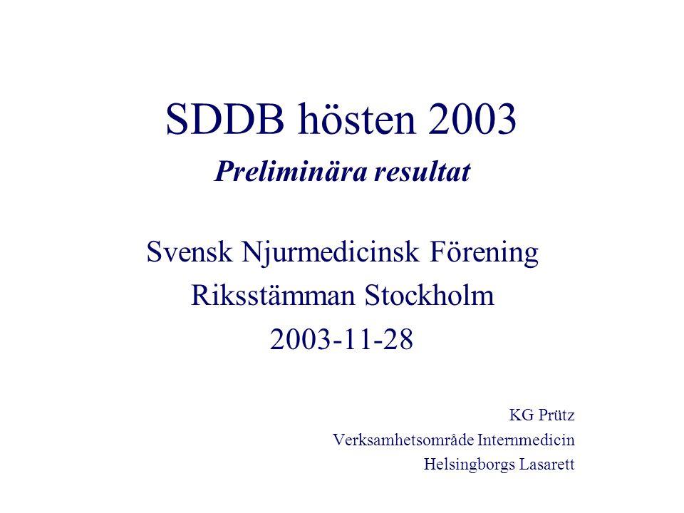 SDDB hösten 2003 Preliminära resultat Svensk Njurmedicinsk Förening Riksstämman Stockholm 2003-11-28 KG Prütz Verksamhetsområde Internmedicin Helsingborgs Lasarett