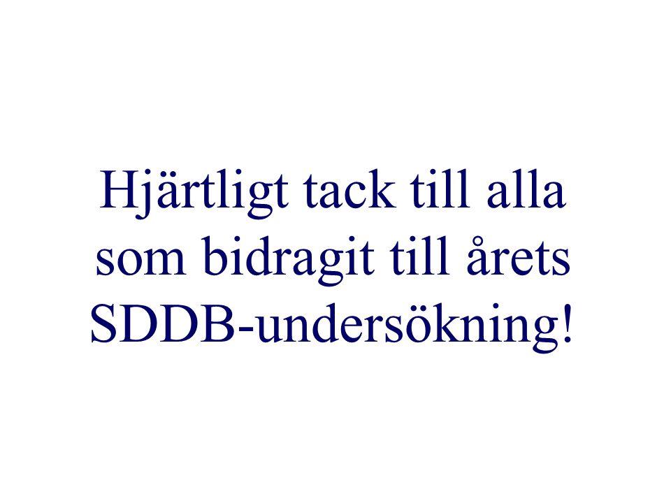 Hjärtligt tack till alla som bidragit till årets SDDB-undersökning!