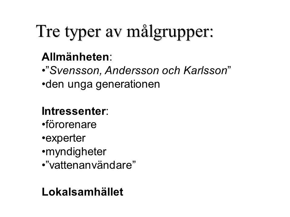 """Tre typer av målgrupper: Allmänheten: """"Svensson, Andersson och Karlsson"""" den unga generationen Intressenter: förorenare experter myndigheter """"vattenan"""
