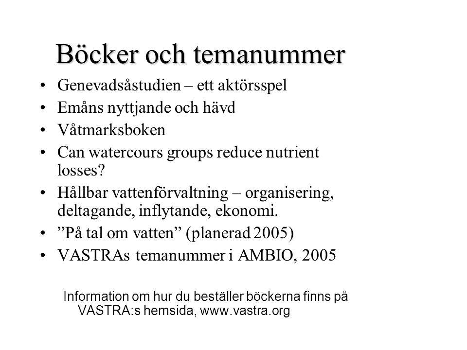 Böcker och temanummer Genevadsåstudien – ett aktörsspel Emåns nyttjande och hävd Våtmarksboken Can watercours groups reduce nutrient losses? Hållbar v