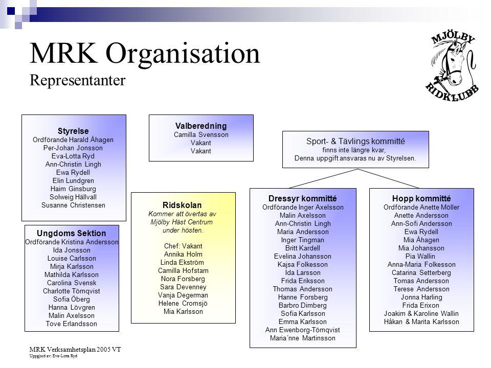 MRK Verksamhetsplan 2005 VT Uppgjord av: Eva-Lotta Ryd MRK Organisation Representanter Styrelse Ordförande Harald Åhagen Per-Johan Jonsson Eva-Lotta R
