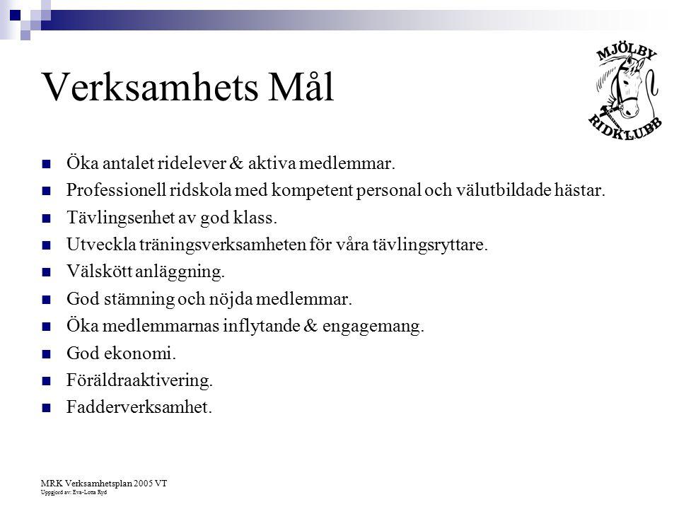 MRK Verksamhetsplan 2005 VT Uppgjord av: Eva-Lotta Ryd Verksamhets Mål Öka antalet ridelever & aktiva medlemmar. Professionell ridskola med kompetent
