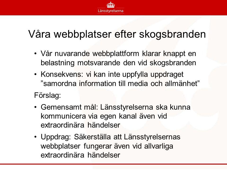 Vår nuvarande webbplattform klarar knappt en belastning motsvarande den vid skogsbranden Konsekvens: vi kan inte uppfylla uppdraget samordna information till media och allmänhet Förslag: Gemensamt mål: Länsstyrelserna ska kunna kommunicera via egen kanal även vid extraordinära händelser Uppdrag: Säkerställa att Länsstyrelsernas webbplatser fungerar även vid allvarliga extraordinära händelser Våra webbplatser efter skogsbranden