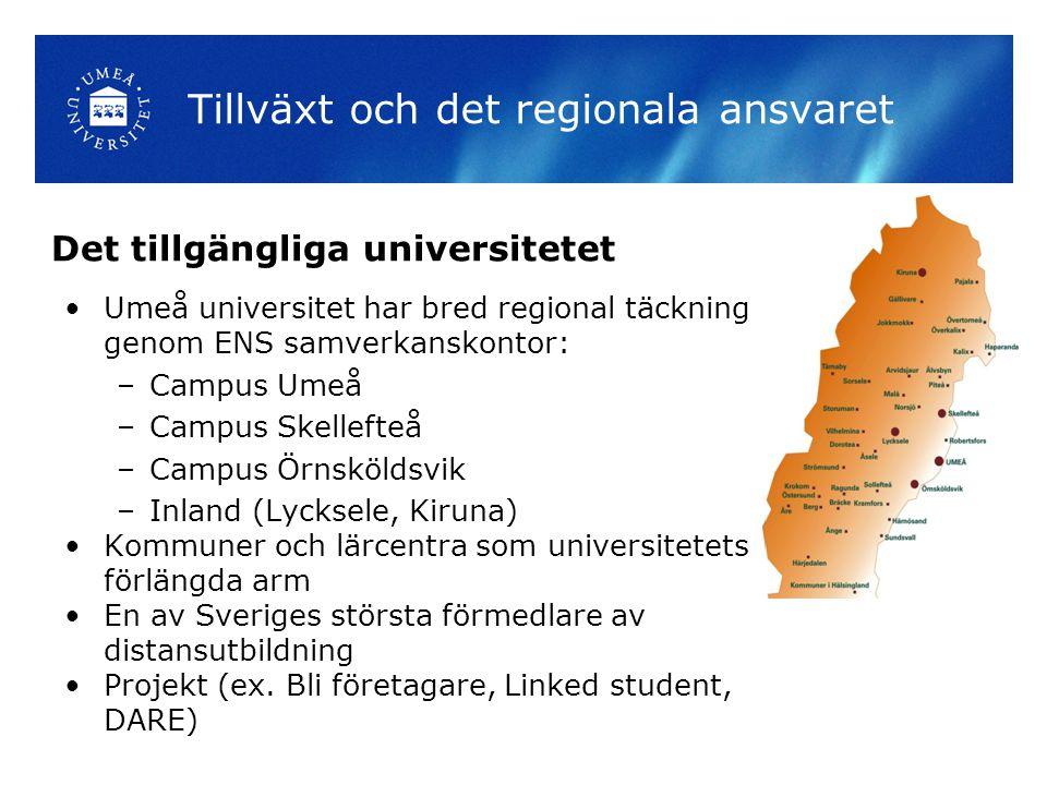Samverkanskontorens mål & strategier Regional närvaro för: - Finnas representerade i strategiska nätverk - Ha god kännedom om förutsättningarna för samverkan - Bidra till tillväxt i regionen - Bidra till att anställningsbarheten för Umeå universitets studenter ökar - Betraktas som en viktig samarbetspartner - Vara goda ambassadörer för Umeå universitetet - Antalet externfinansierade samverkansprojekt ökar Tillväxt och det regionala ansvaret