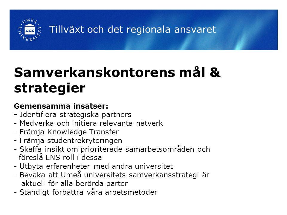 Samverkanskontorens mål & strategier Gemensamma insatser: - Identifiera strategiska partners - Medverka och initiera relevanta nätverk - Främja Knowledge Transfer - Främja studentrekryteringen - Skaffa insikt om prioriterade samarbetsområden och föreslå ENS roll i dessa - Utbyta erfarenheter med andra universitet - Bevaka att Umeå universitets samverkansstrategi är aktuell för alla berörda parter - Ständigt förbättra våra arbetsmetoder Tillväxt och det regionala ansvaret