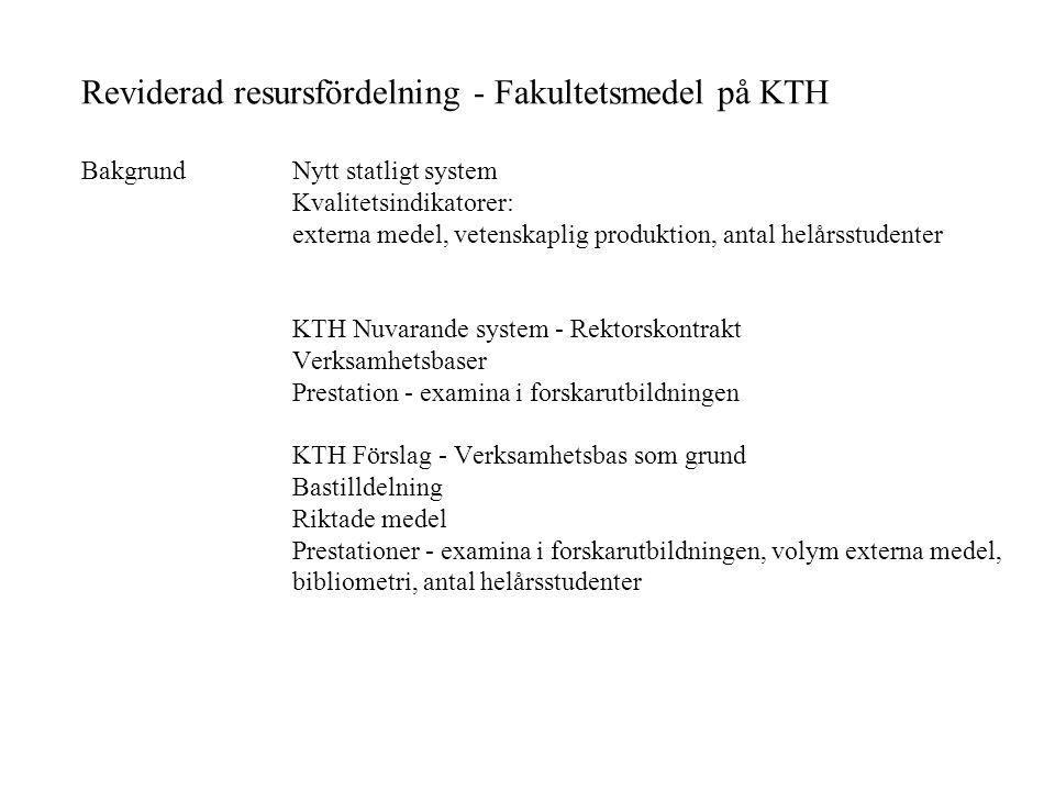 Reviderad resursfördelning - Fakultetsmedel på KTH Bakgrund Nytt statligt system Kvalitetsindikatorer: externa medel, vetenskaplig produktion, antal h