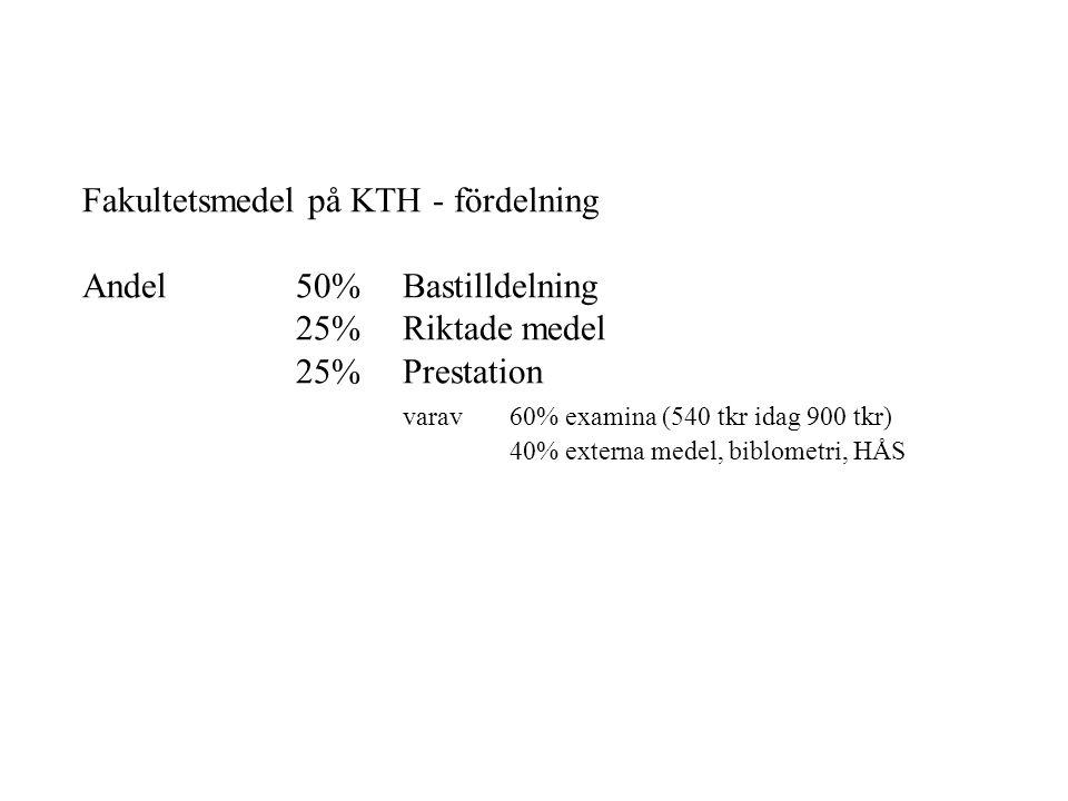 Fakultetsmedel på KTH - fördelning Andel50%Bastilldelning 25% Riktade medel 25%Prestation varav 60% examina (540 tkr idag 900 tkr) 40% externa medel, biblometri, HÅS