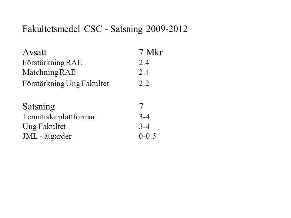 Fakultetsmedel CSC - Satsning 2009-2012 Avsatt 7 Mkr Förstärkning RAE2.4 Matchning RAE2.4 Förstärkning Ung Fakultet2.2 Satsning7 Tematiska plattformar3-4 Ung Fakultet3-4 JML - åtgärder0-0.5