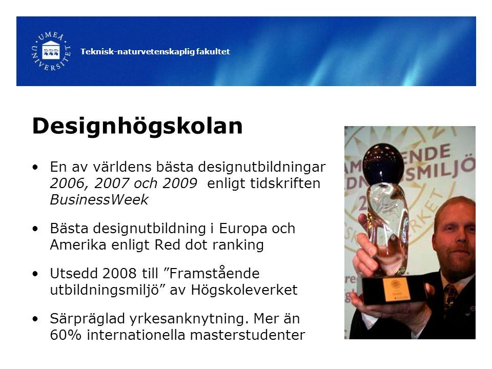 Teknisk-naturvetenskaplig fakultet Designhögskolan En av världens bästa designutbildningar 2006, 2007 och 2009 enligt tidskriften BusinessWeek Bästa d
