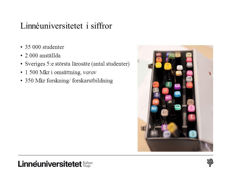 Linnéuniversitetet i siffror 35 000 studenter 2 000 anställda Sveriges 5:e största lärosäte (antal studenter) 1 500 Mkr i omsättning, varav 350 Mkr forskning/ forskarutbildning