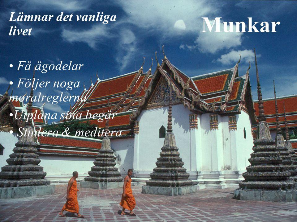 Munkar Lämnar det vanliga livet Få ägodelar Följer noga moralreglerna Utplåna sina begär Studera & meditera