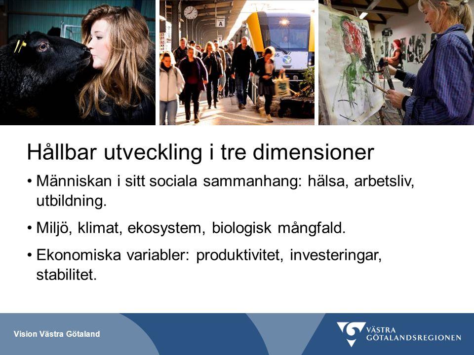 Vision Västra Götaland Hållbar utveckling i tre dimensioner Människan i sitt sociala sammanhang: hälsa, arbetsliv, utbildning.